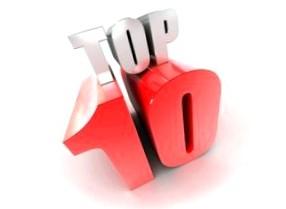 Десять самых ожидаемых ММО-2014