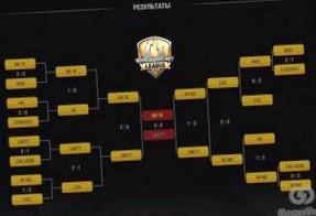 Обзор финальных матчей Golden Лиги