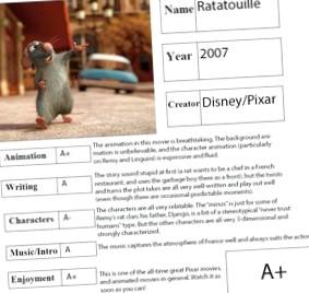 Ratatouille: Обзор