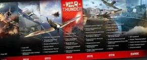 War Thunder достиг релиза вместе с обновлением «Путь самурая»